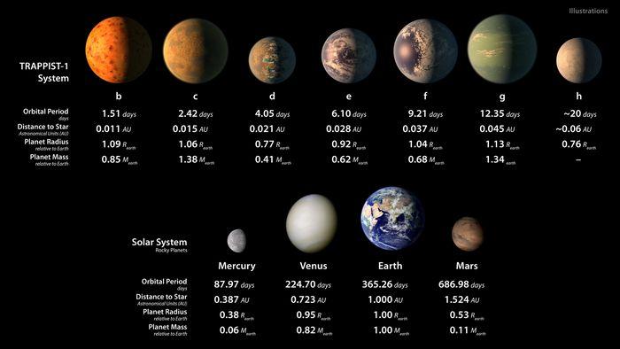 10 Теоретически пригодных для жизни планет