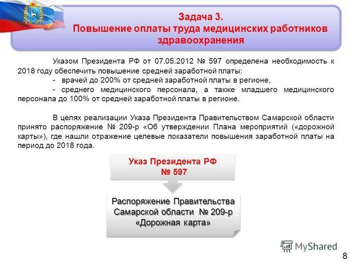 4 Медицинских достижения, прогнозируемых на 2012 год