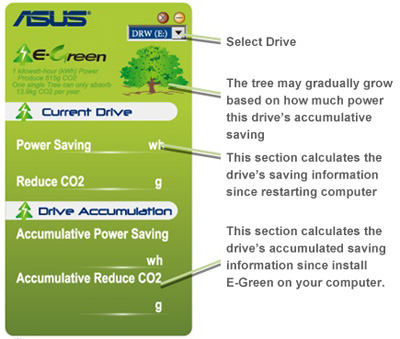 Asus озеленяет оптический привод при помощи технологии e-green
