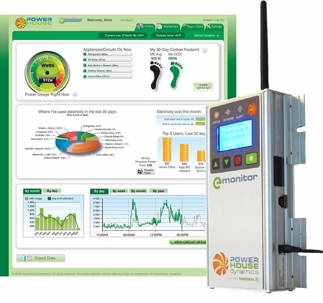 Emonitor – тотальный контроль за потреблением электроэнергии