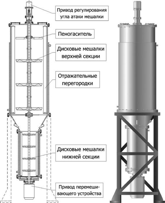 Евразийская федерации биотехнологии – eabf - учреждена в москве