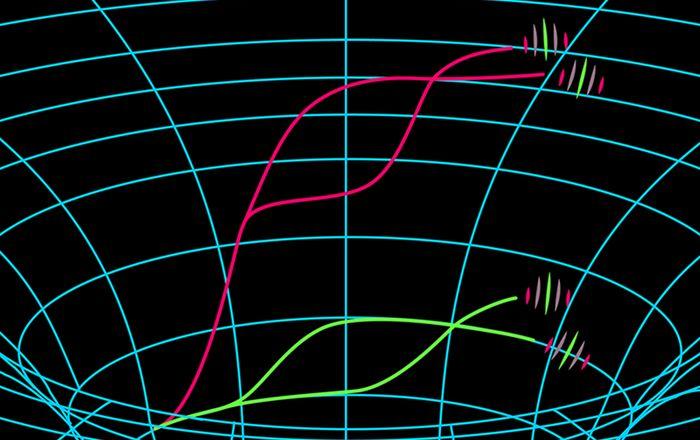 Физики измерили влияние приливных сил на волновую функцию отдельных атомов