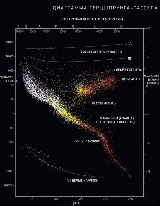 Физики нашли бозон хиггса в данных остановленного коллайдера теватрон