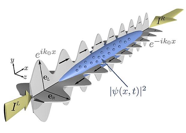 Физики предсказали спонтанную «сокристаллизацию» света и атомов
