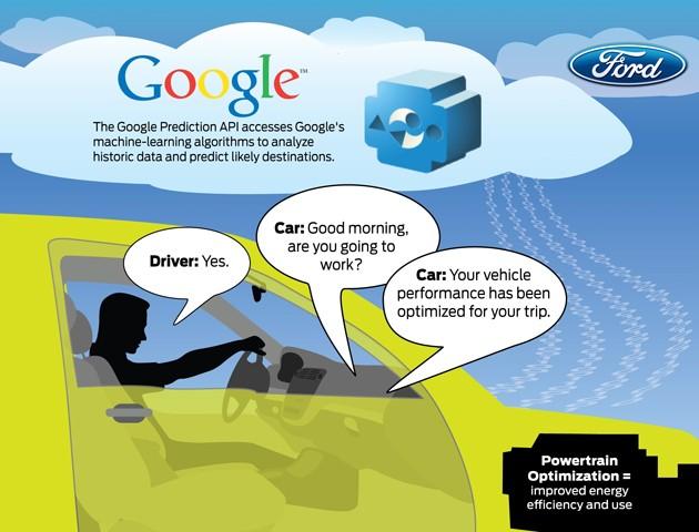Ford будет использовать алгоритмы предсказания от google