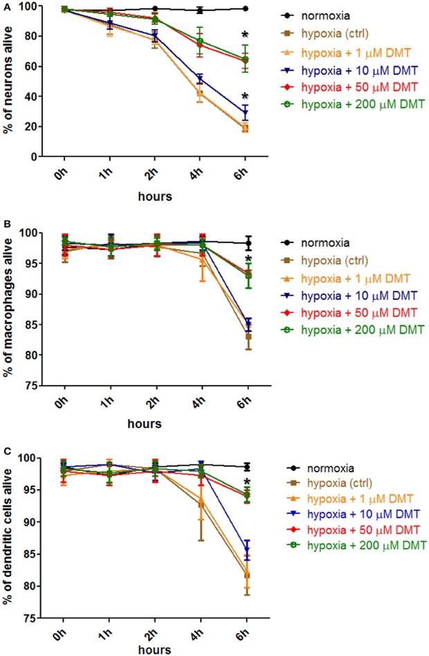 Галлюциноген дмт оказался защитником клеток от стресса