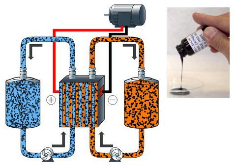 Испытан прототип сверхъёмкой полужидкой батареи