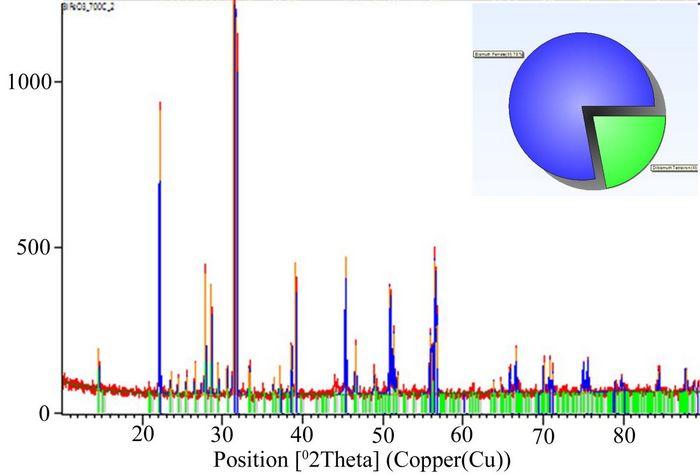 Изучен магнитоэлектрический эффект в графене