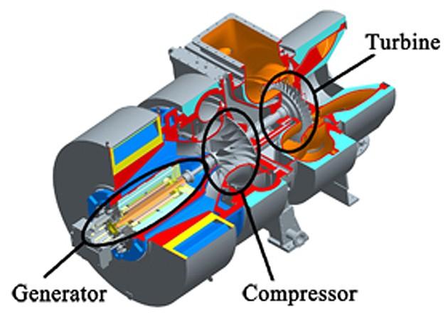 Экономичный турбонаддув с генератором от mitsubishi heavy industries (mhi)