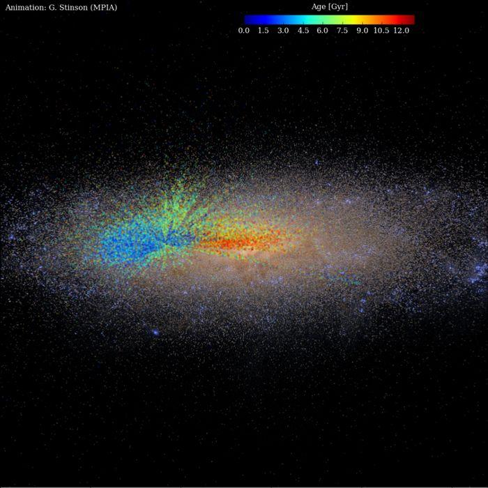 Как ученые определяют возраст галактики?