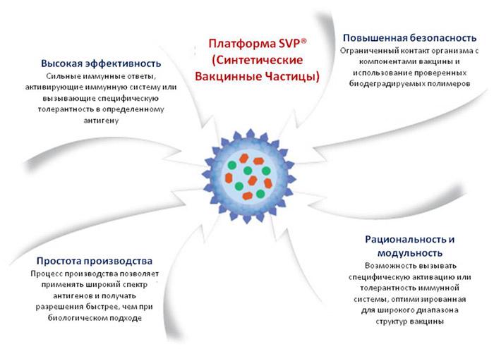 «Karfidov lab» — инновационная компания ниту «мисис» — будет производить умные браслеты