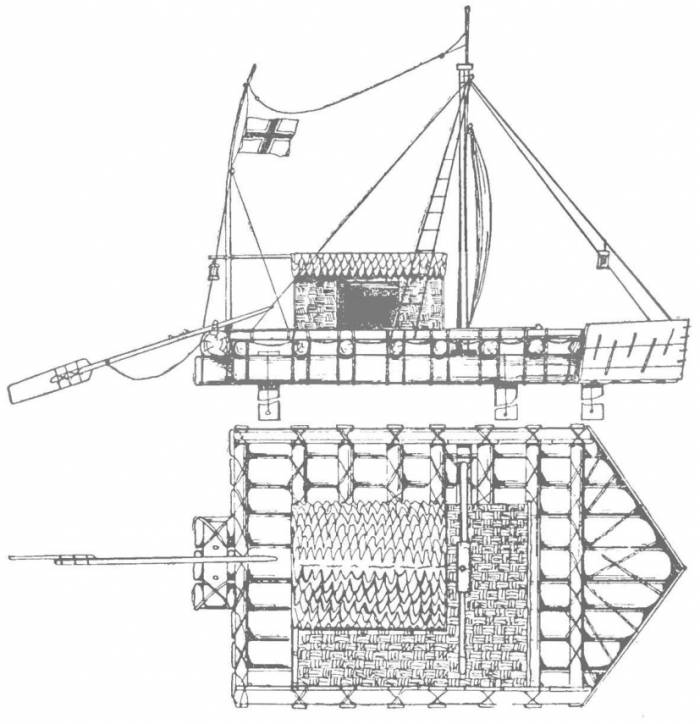 «Кон-тики» — океанський корабль
