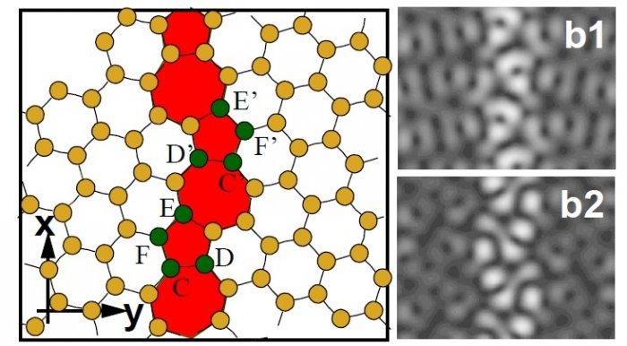 Легирование дефектов графена позволит «настроить» материал для применения в электронике