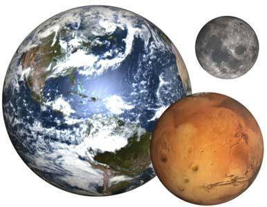 Луна, марс и спутники юпитера ждут широкого наступления землян
