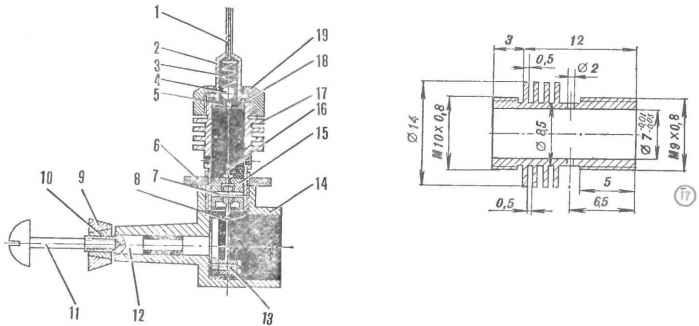 Микродвигатель на co2
