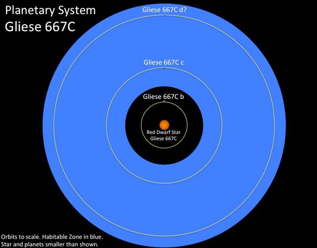 Мир с тремя рассветами: найдены новые удивительные экзопланеты