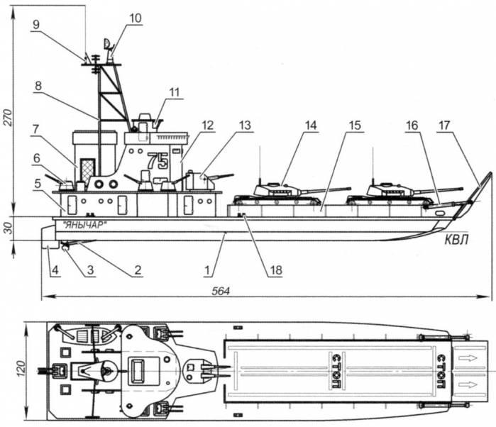 Модель быстроходного десантного корабля «янычар»