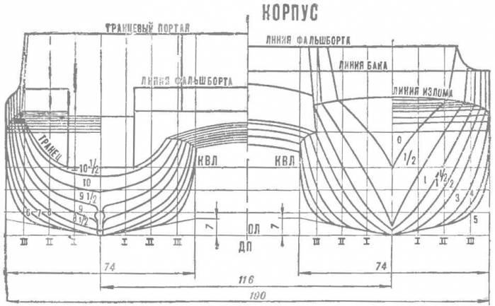 Модель траулера-катамарана