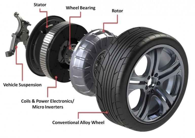 Мотор-колесо protean electric. бензиновые двигатели больше не нужны