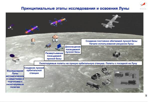 На луне и марсе построят российские базы