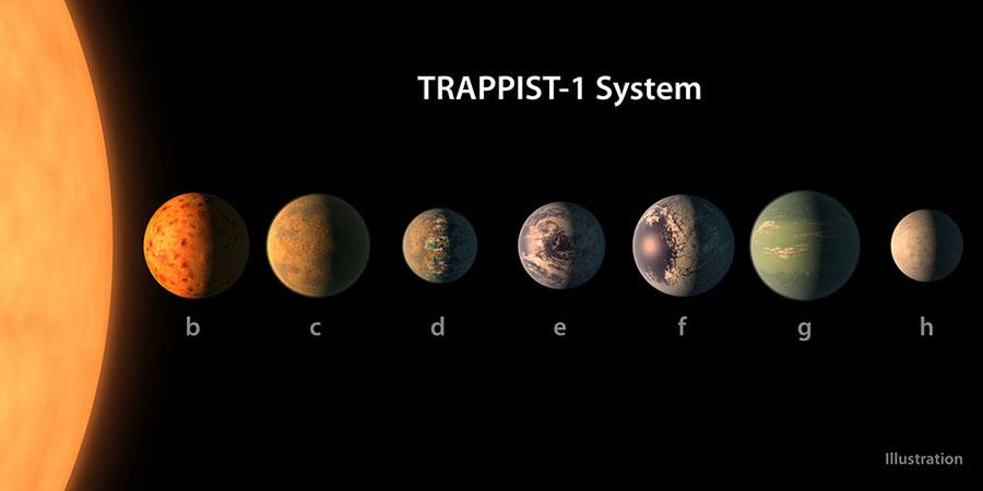 Nasa, экзопланеты и инопланетяне
