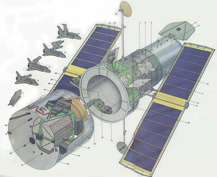 Невидимая угроза для солнечных батарей