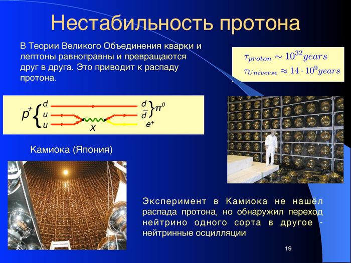 Нобелевская премия заосцилляции нейтрино: что это ипочему это важно?
