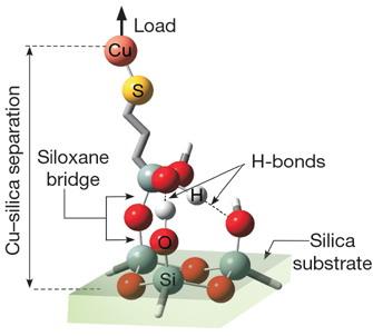 Новое слово в материаловедении - мономолекулярный наноклей