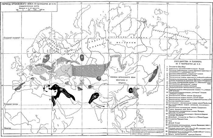 Новые загадки эпохи энеолита и раннего бронзового века кавказа
