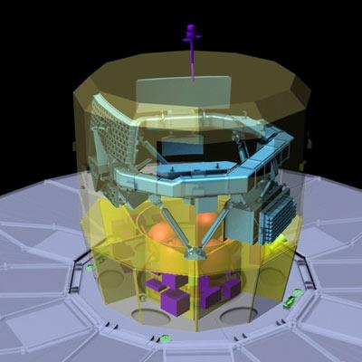 Новый космический телескоп gaia – подготовка перед запуском
