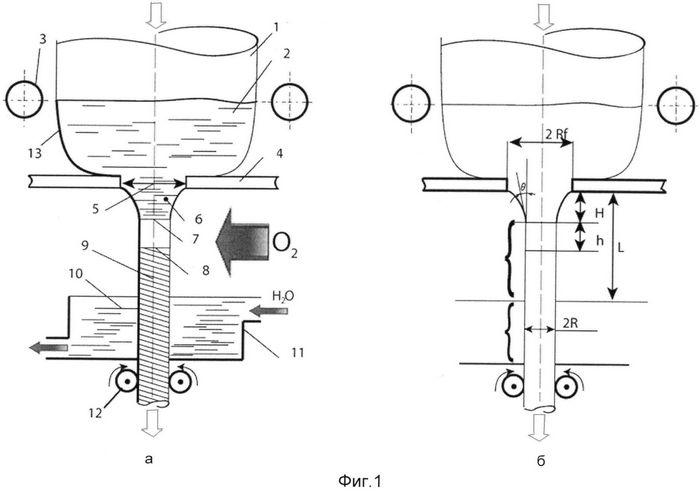 Новый способ нанесения рисунка на кремниевых подложках