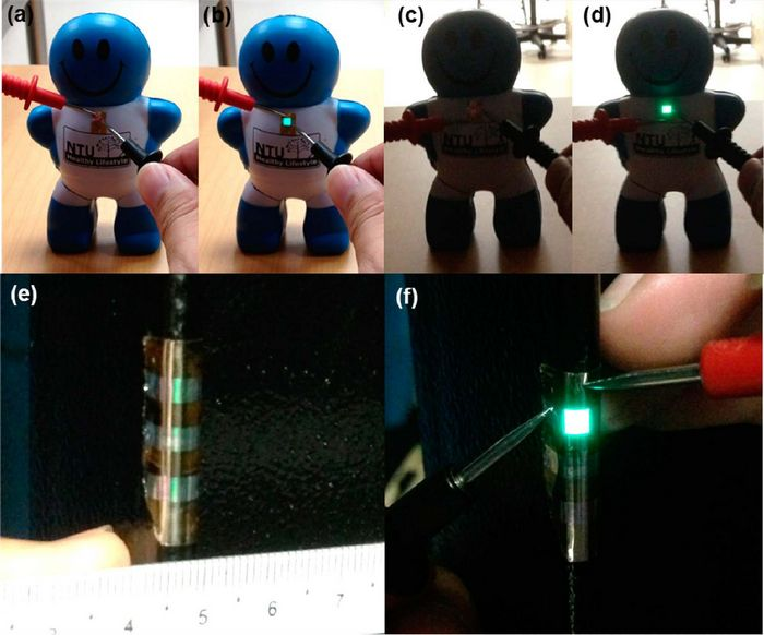 Новый виток в технологии создания гибких дисплеев