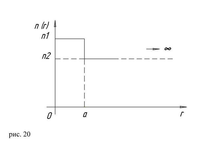 Оптические волокна позволяют отобразить один ион