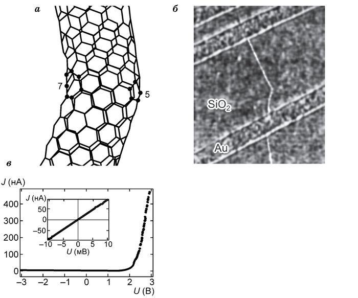 Половинки молекул фуллерена могут стать элементами схем молекулярной электроники