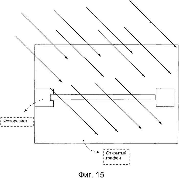 Получение прозрачных проводящих графеновых пленок методом распыления