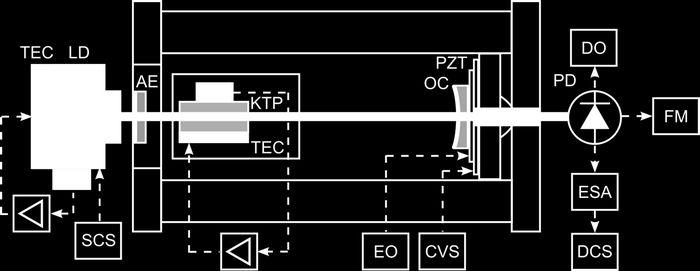 Предложен метод получения «частотной гребенки» без лазера накачки