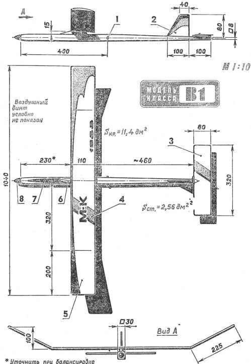Резиномоторный паритель