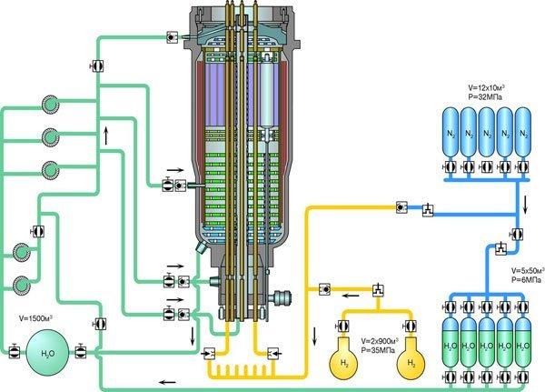 Росатом изготовил тепловыделяющие элементы для ядерного реактора космического корабля