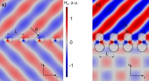 Российские физики предложили новый «многоцилиндровый» метаматериал