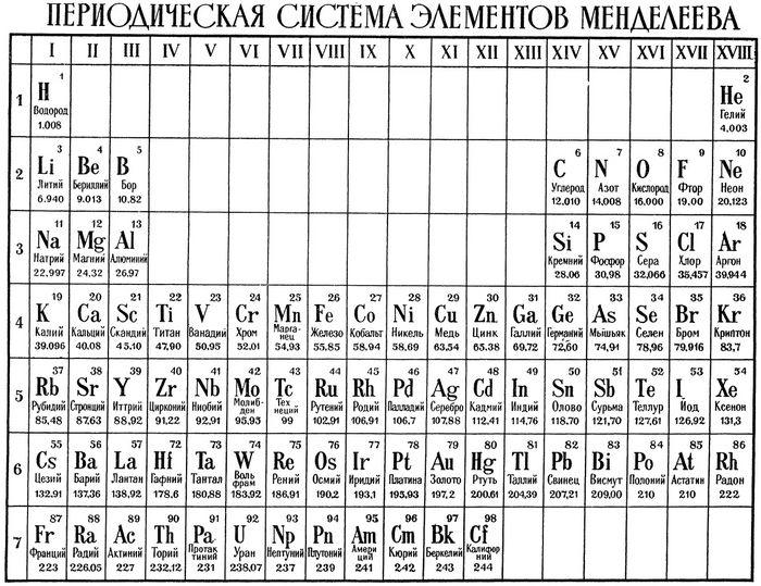 Российские ученые доказали, что атомы в металлах отталкиваются, а не притягиваются