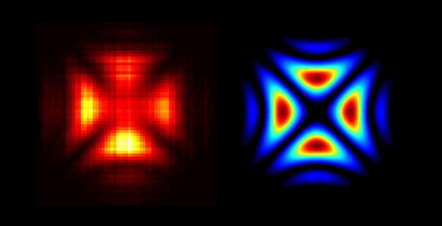 Рождение квантовой голографии