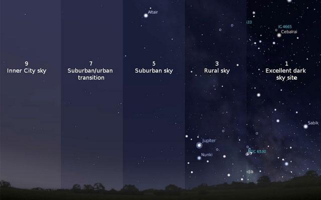 Самые красивые объекты ночного неба, которые стоит увидеть