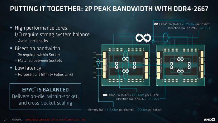 Сможет ли arm потеснить intel в серверных приложениях?