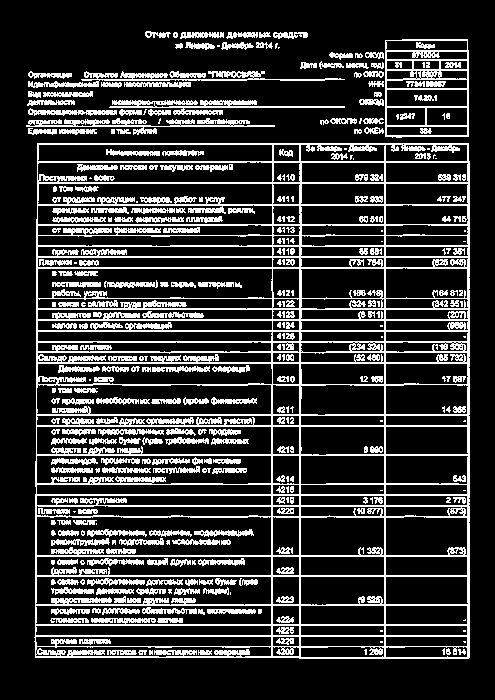 Совет директоров оао «искч» определит 27 апреля 2012 года дату проведения годового общего собрания акционеров компании, а также дату закрытия реестра