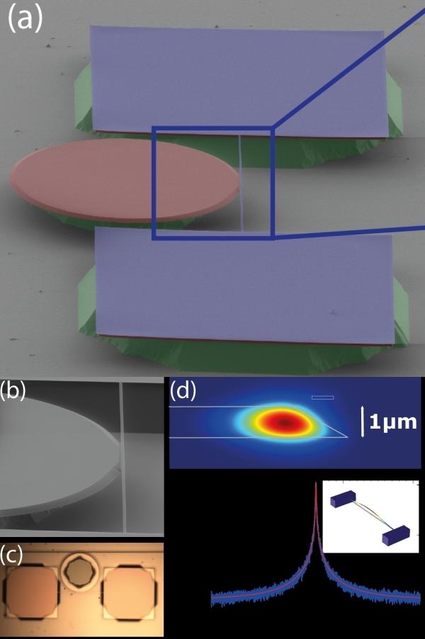 Создан сверхточный лазерный вибрационный датчик
