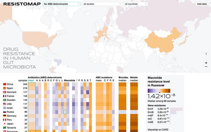 Создана мировая карта устойчивости к антибиотикам