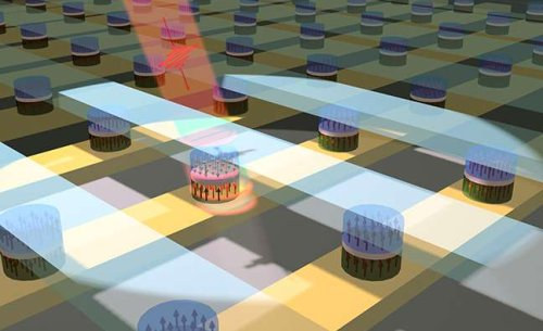 Созданы ячейки новой магнитной памяти, способные переключаться с рекордно высокой скоростью при помощи импульсов света