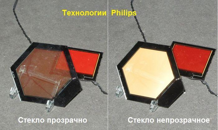 Свет может проходить через наноотверстия