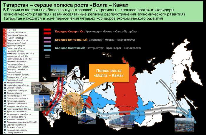 Татарстан первым в россии утвердил программу развития биотехнологий