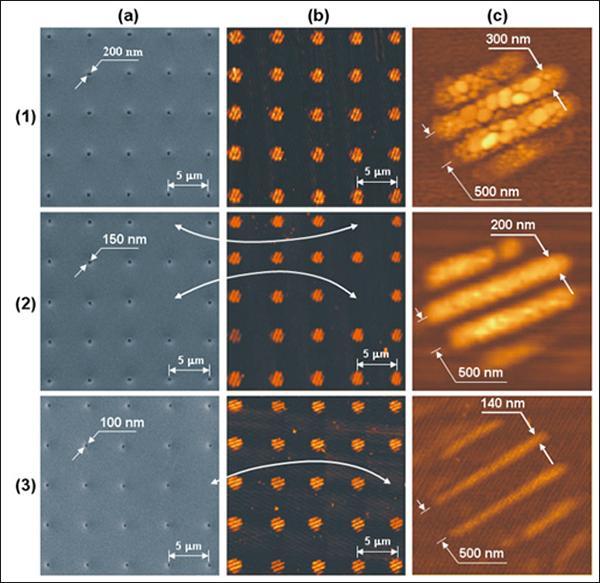 Ученые нист разработали гибкий мемристор